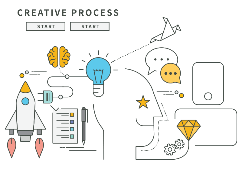 02-creativeprocess-